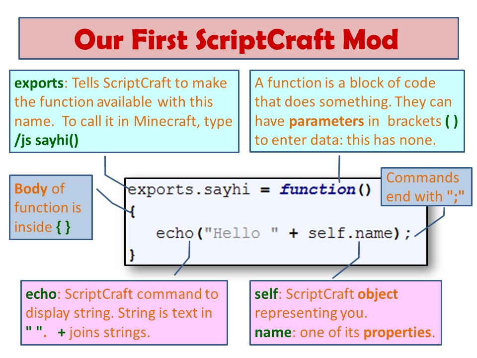 Topic 3: Creating our First ScriptCraft Mods | CoderDojo Athenry