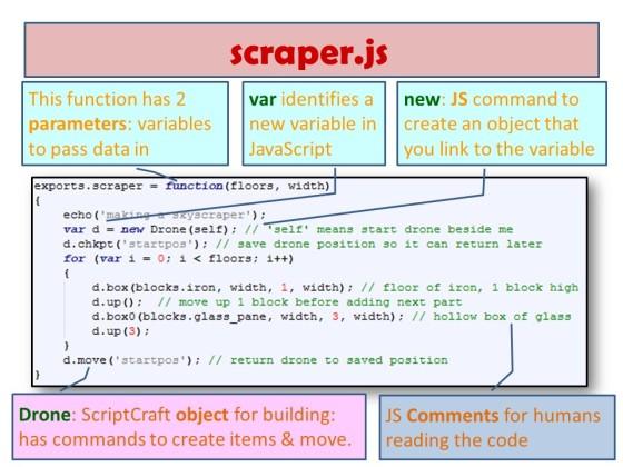 scraper-scriptcraft