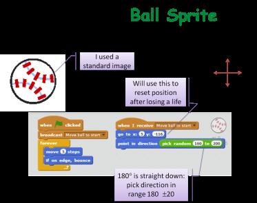 CDA-S5-Challenge_04-Breakout-ball control 2