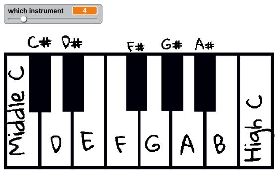 cda_s5_challenge_14_piano_keys